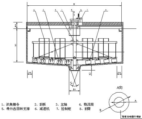 外形结构图